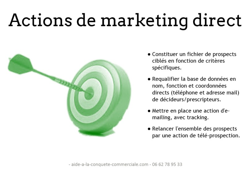 Actions de marketing direct - Aide à la conquête commerciale point com